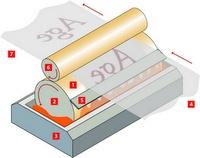 tecnicas de impresión