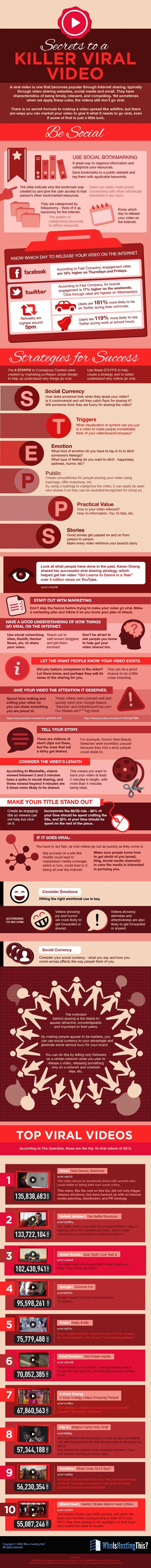 Secrets to a Killer Viral #Video - Do you fancy an infographic? There are a lot of them online, but if you want your own please visit http://www.linfografico.com/prezzi/ Online girano molte infografiche, se ne vuoi realizzare una tutta tua visita http://www.linfografico.com/prezzi/