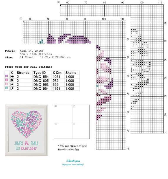 Kruissteek gepersonaliseerde PDF Printable Patroon Getrouwd