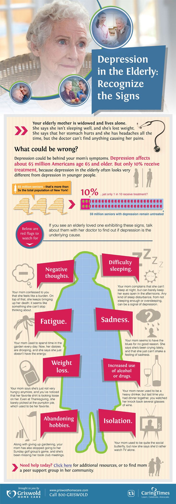 DEPRESSION IN THE ELDERLY INFOGRAPHIC | New Visions Healthcare Blog - www.healthcoverageally.com