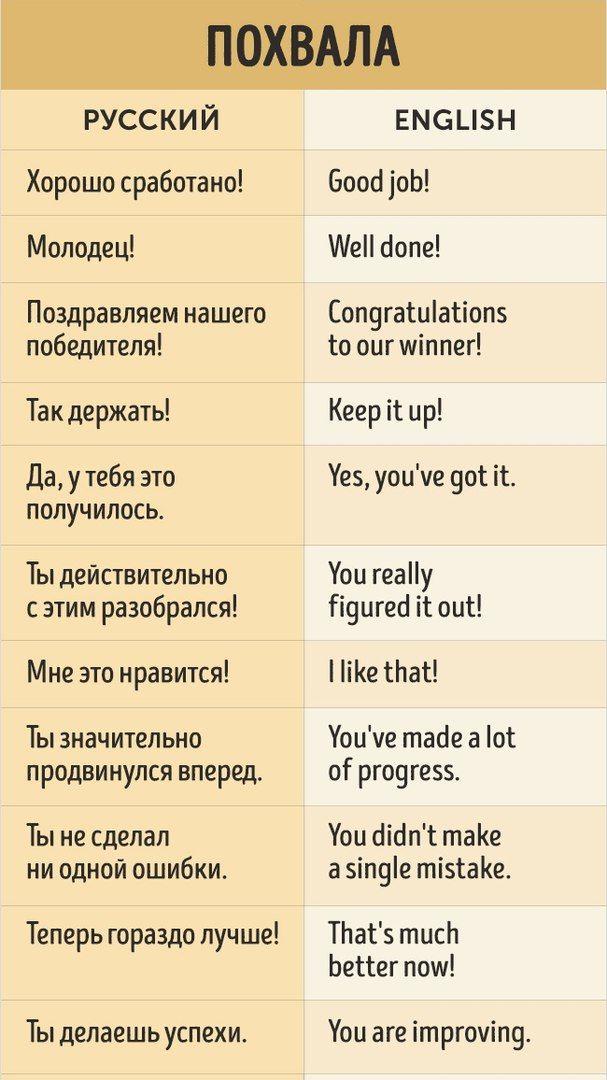 learning-russian0:  Похвала russian