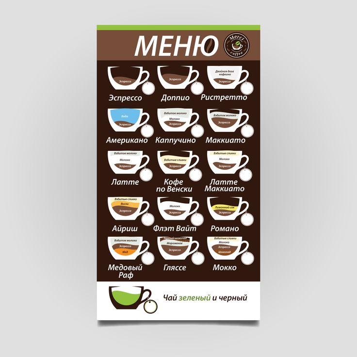 кофейное меню картинки сетка арматурная
