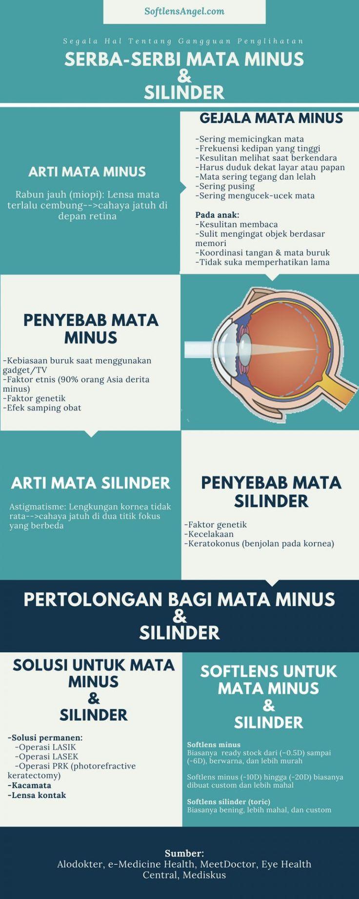 Kenali penyebab mata minus – kelainan, gejala dan solusi mengatasinya
