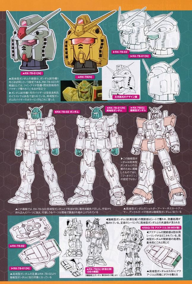 GUNDAM GUY: Mobile Suit Gundam The Origin: Mechanical Archives - Image Gallery