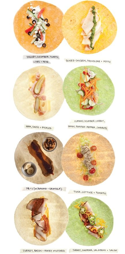 Healthy lunch wraps.