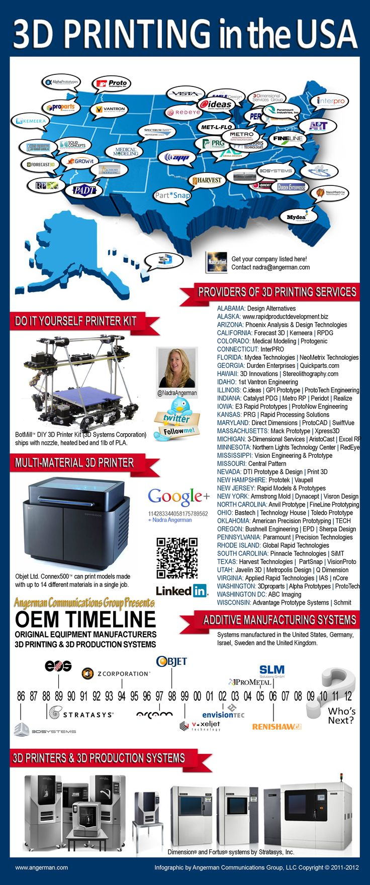 3d-printing-in-usa-web-infographic