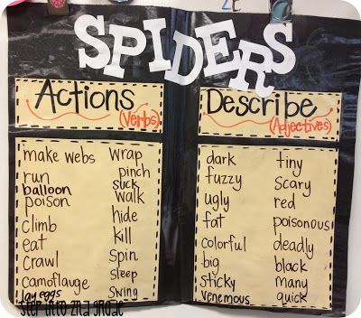 Anchor Chart: Verbs & Adjectives but change for whatever topic...maybe wild things