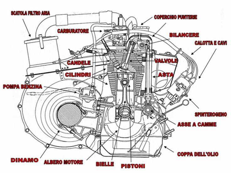 Fiat 500 engine schematic diagram | Fiat 500 engine | Fiat