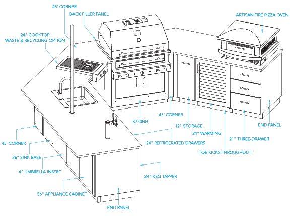 17 best ideas about outdoor kitchen plans on pinterest