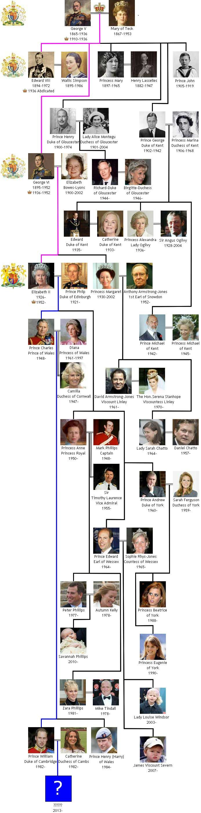 15 must see english royal family tree pins royal family trees royal house of windsor british royal family tree