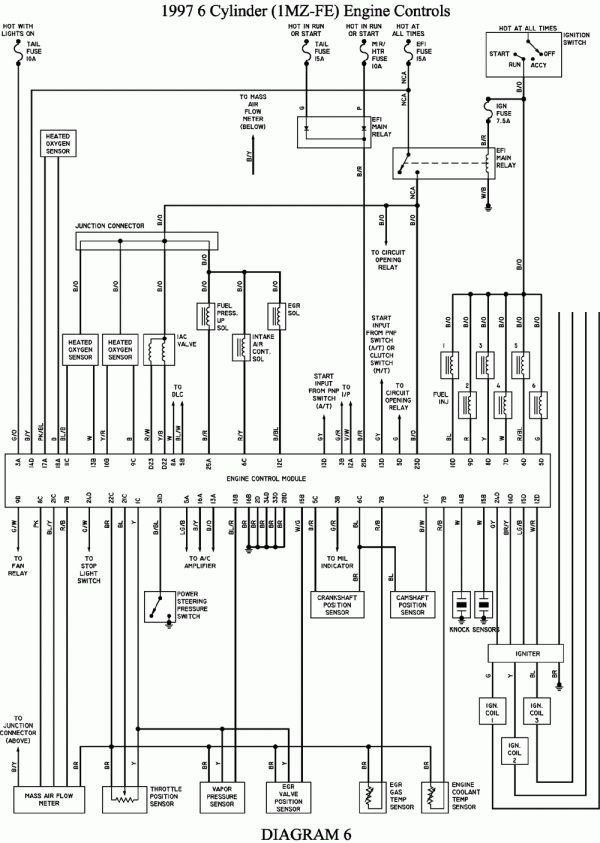 16 1996 Toyota Camry Engine Wiring Diagram Engine Diagram Wiringg Net In 2020 Toyota Camry Camry Toyota