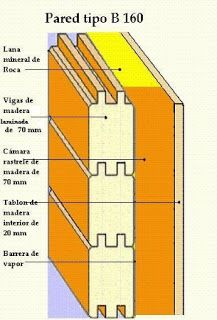 Casas de entramado de madera o de madera machihembrada.  #casas #madera #arquitectura #bricolaje #construcción