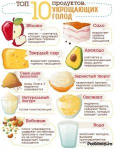 Правильное питание в картинках: распечатай и на холодильник!