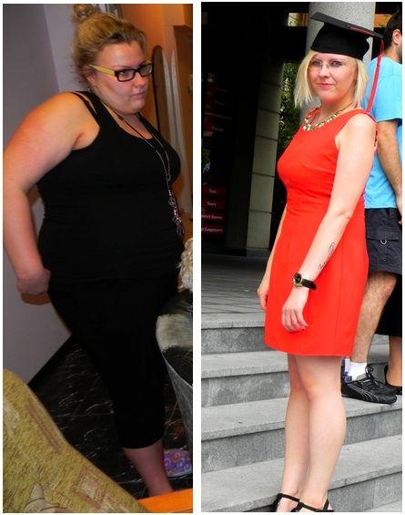 jak schudnąć 40 kg