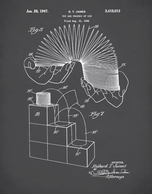 Slinky Toy Patent, Slinky Toy Poster, Slinky Toy Print, Slinky Toy Art This is a print of the patent drawing for a Slinky patent in 1946.