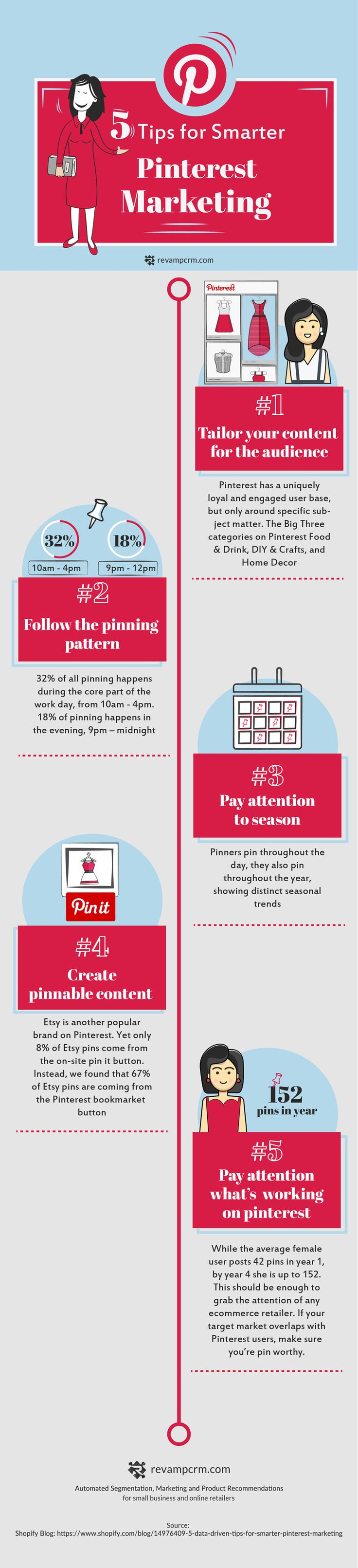 5 Tips for Smarter Pinterest Marketing - infographic AND Take this Free Full Lenght Video Training on HOW to Start an Online Business