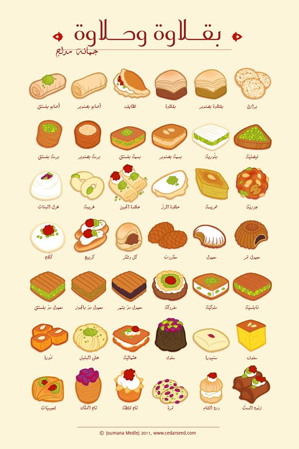 Beirut designer Joumana Medlej created this poster called Baklawa & Halawa which features 42 pastries and desserts from Lebanon and the region. There is a English and Arabic version + you can download each desert illustration as an icon on his website.