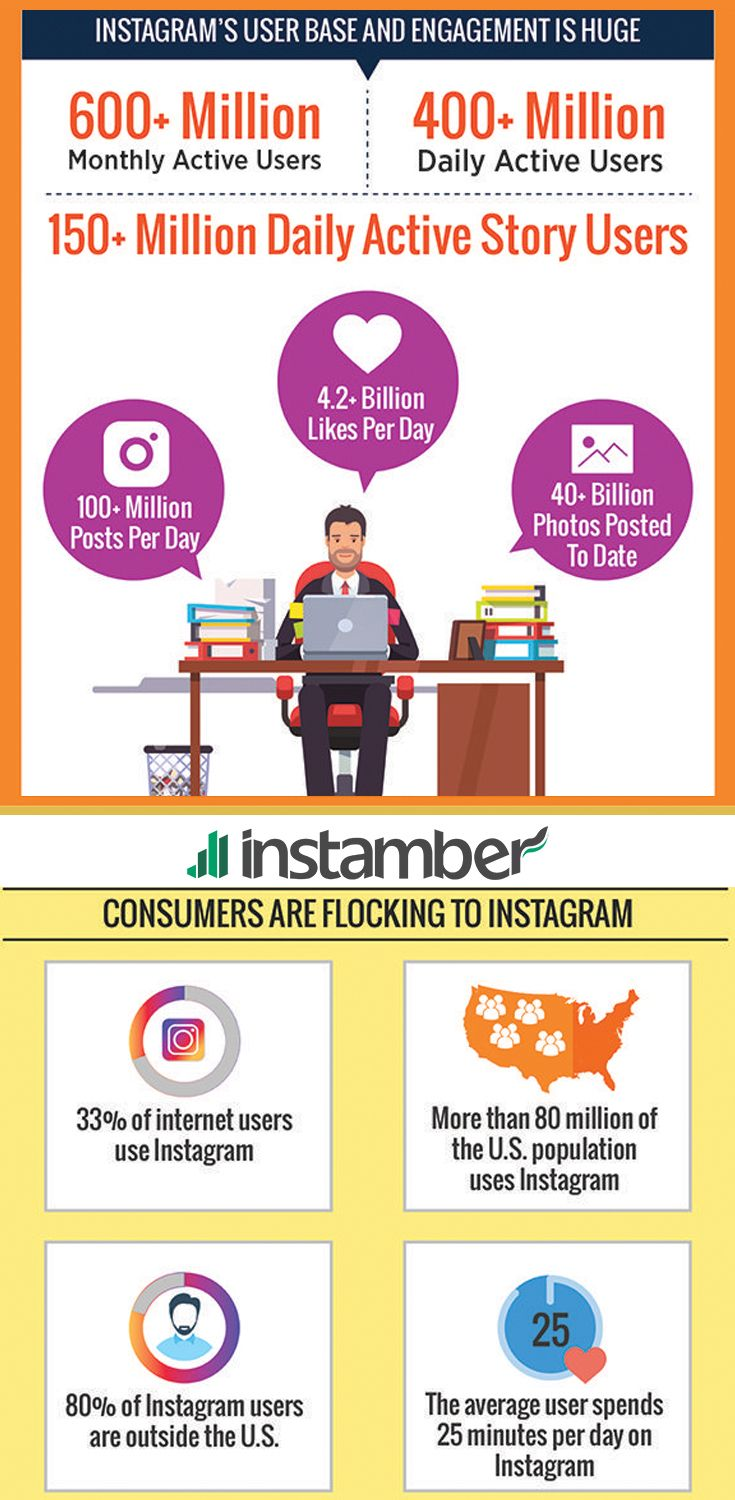 getting millions of real Instagram followers with advance