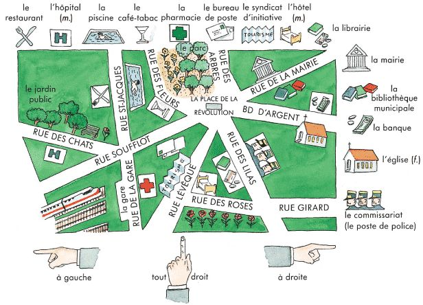 les directions en francais worksheet pdf