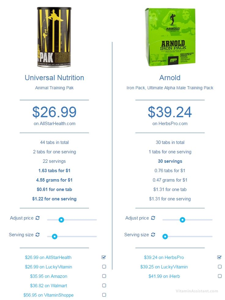 Best vitamins for men, two great products for bodybuilders - Animal Pak and Iron Pack by Arnold Schwarzenegger. Just the right amount of vitamins and lots of extra energy boosting stuff. See full comparison on http://www.vitaminassistant.com/compare/Universal-Nutrition-Animal-Training-Pak-44-vs-Arnold-Iron-Pack-Alpha-Male-30