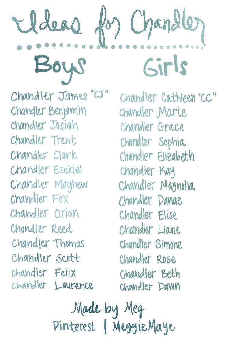 middle names for girls - Google Search | Things to Wear ...