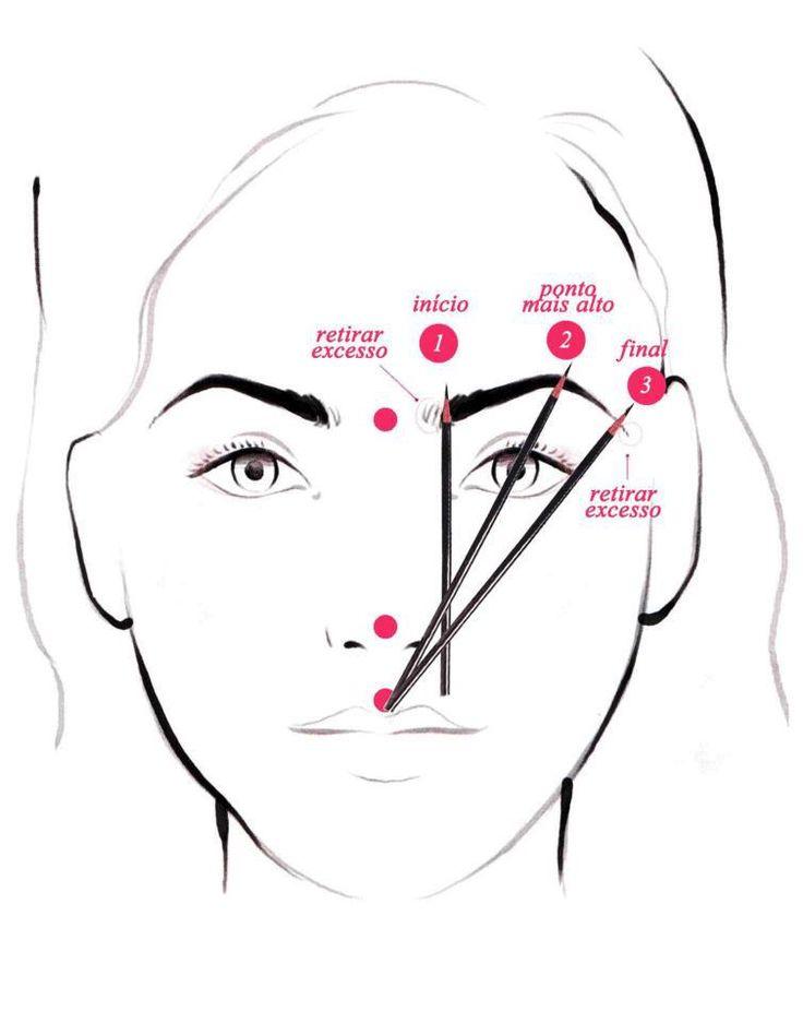 comment faire de beaux sourcils