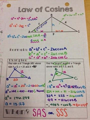 The Secondary Classroom can be fun too.....: Triangle Interactive Notes - Law of Sines/Cosines/Heron's