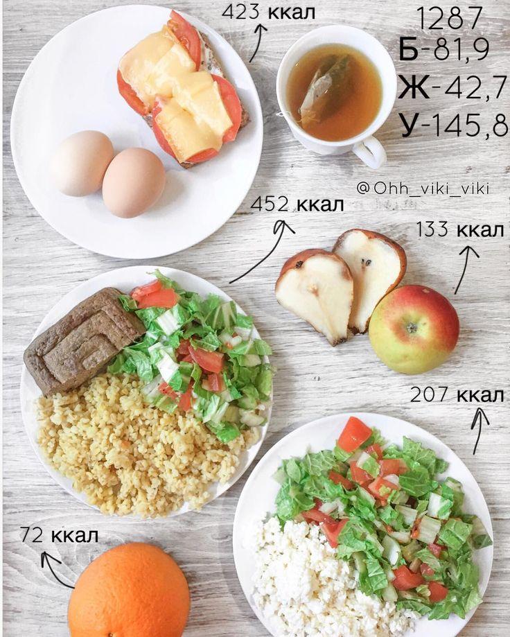Пример Меню На Пп Для Похудения. Питаемся правильно: меню для стройной фигуры на 7 дней