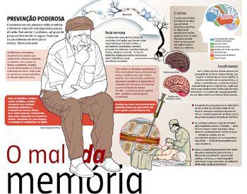 Doença de Alzheimer: mutação genética pode favorecer casos precoces | Portal PcD On-Line
