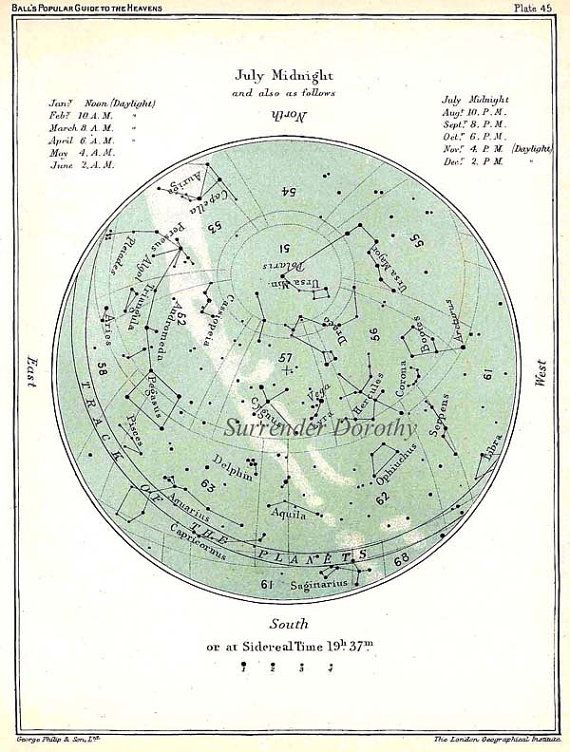 Astronomy Chart Vintage - Pics about space