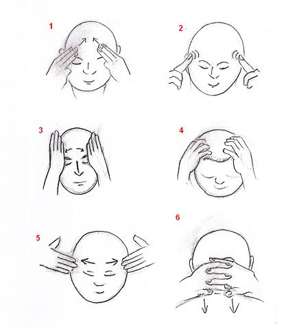 Head and face qigong