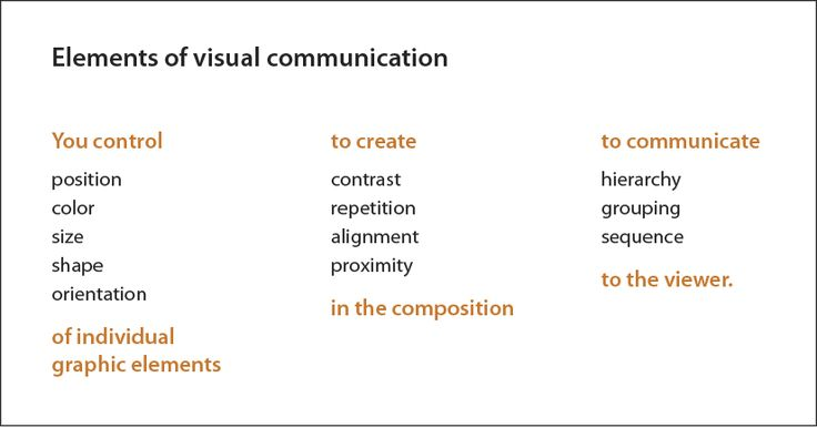 communication design - Google 검색