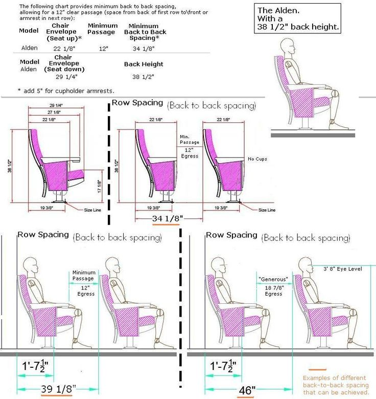 Movie Theater Seating Dimensions Is Ptica Pinterest