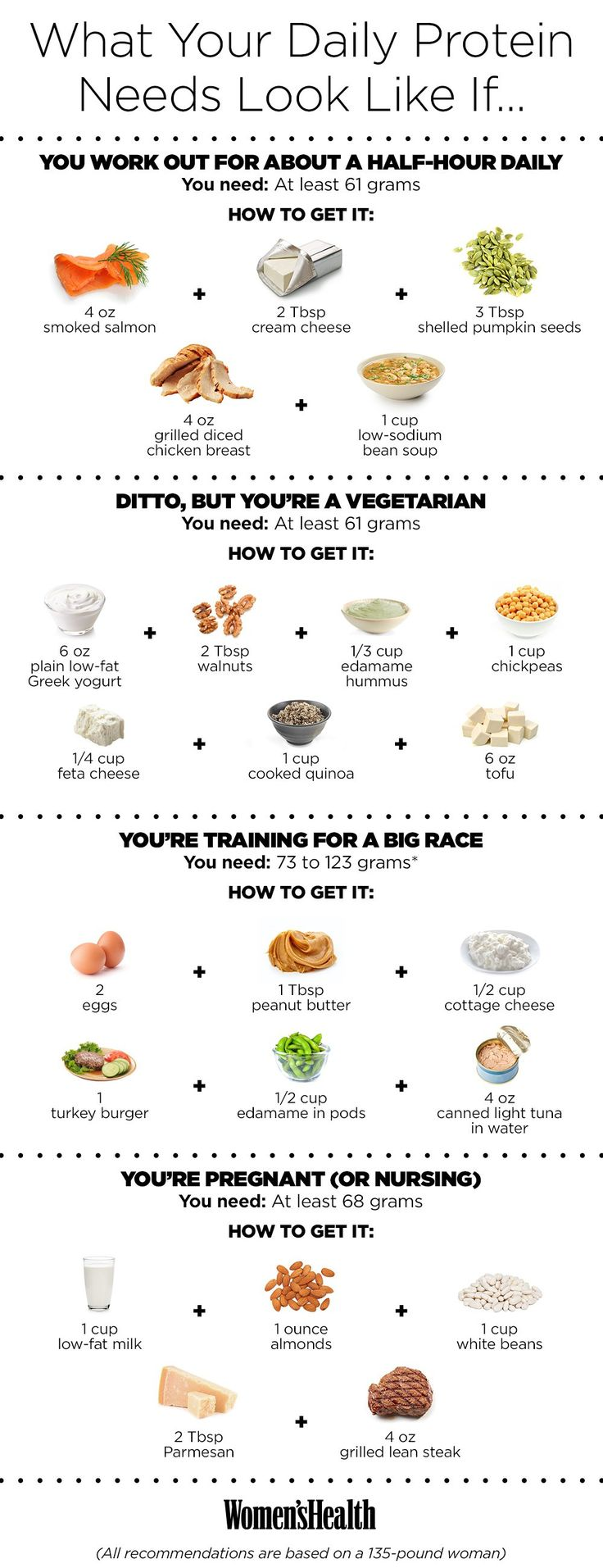 The Big Protein Mistake You're Probably Making  http://www.womenshealthmag.com/food/protein-mistake?cid=NL_WHDD_-_092116_ProteinMistake