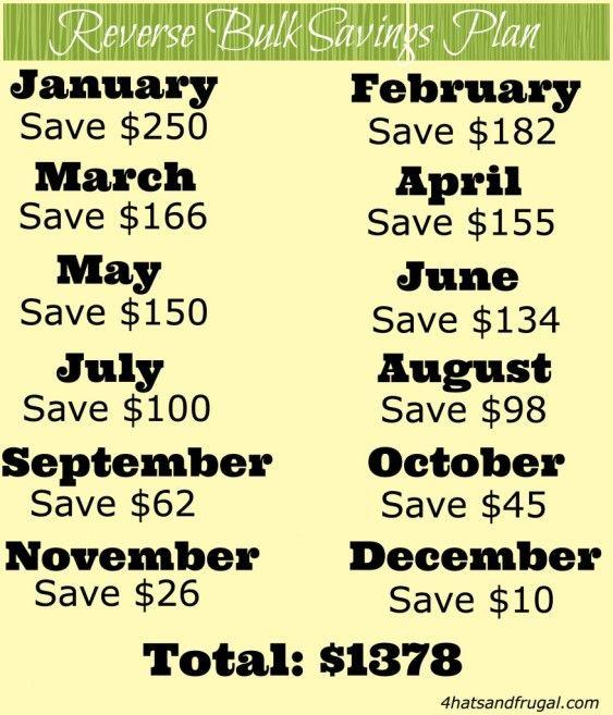 3 new 52 week savings plans
