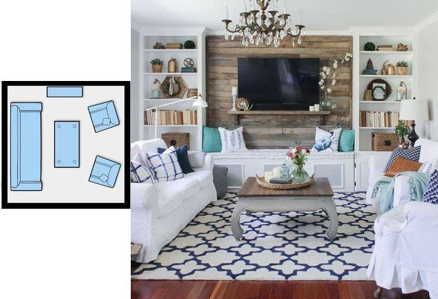 Small Living Roomlayout Ideas Unique Small Living Room Layouts With Tv 5 Home Ideas Hq Livingroom Layout Small Living Room Layout Small Living Rooms