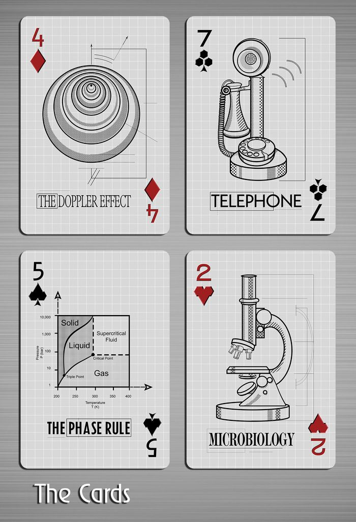The Science Deck Playing Cards by Rose — Kickstarter