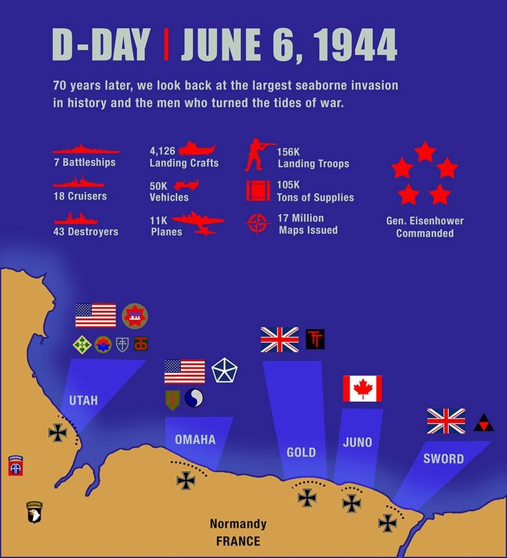 d-day american facts