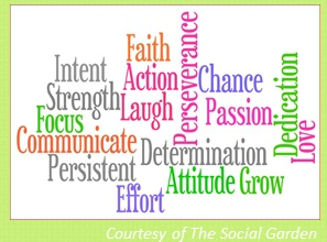 When asked 'what would be the defining element between succeeding and failing, in 1 word' to my fans on my Facebook Page http://www.facebook.com/thesocialgarden this word cloud is all the responses.   You can Succeed!! Take a long deep breath and move forward...go show the world how awesome you are!    ~Tool~ p.s. I used http://www.wordle.net/ to make the word cloud