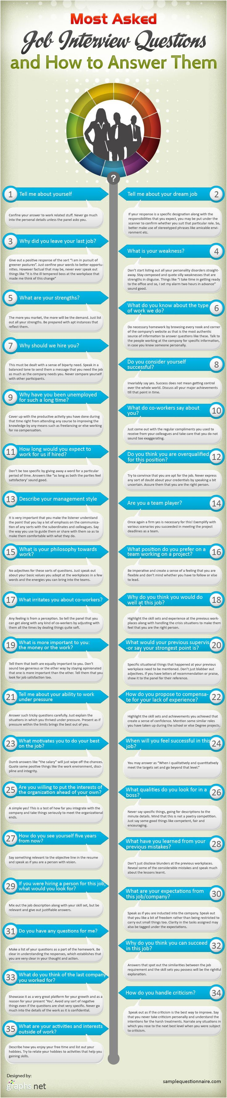34 most asked job interview questions how to answer them