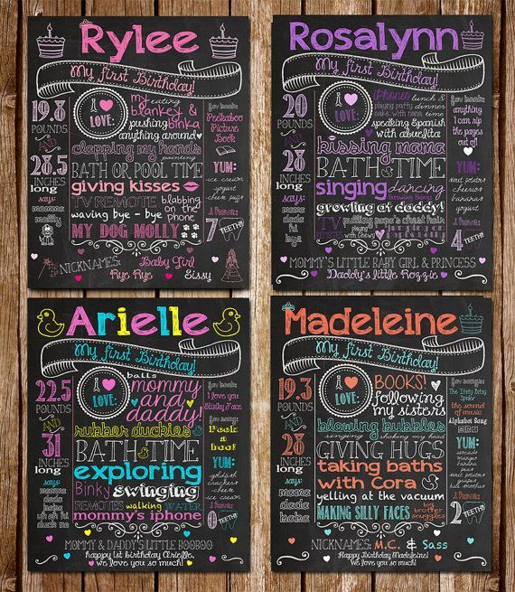 Birthday Sign Ups: Customized Custom Chalkboard Poster Sign For First