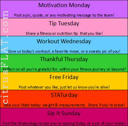 Beachbody Challenge Groups: Daily Post Guidelines.  #beachbodycoaching #challengegroups #endthetrend #citrusflat
