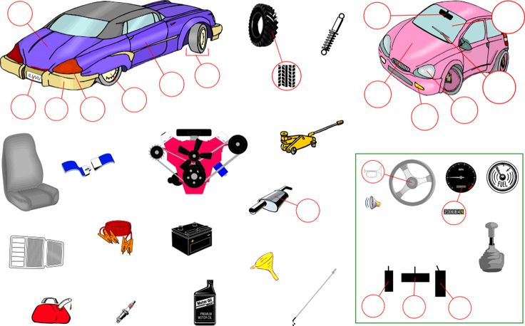 The Car - English Vocabulary - IWB activity.
