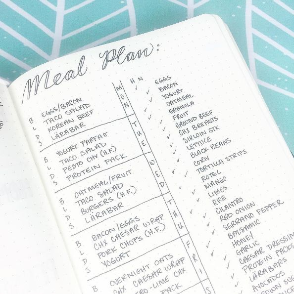 This meal planning spread with a place to keep track of what ingredients you have and need:   29 Bullet Journal Layouts For Anyone Trying To Be Healthy