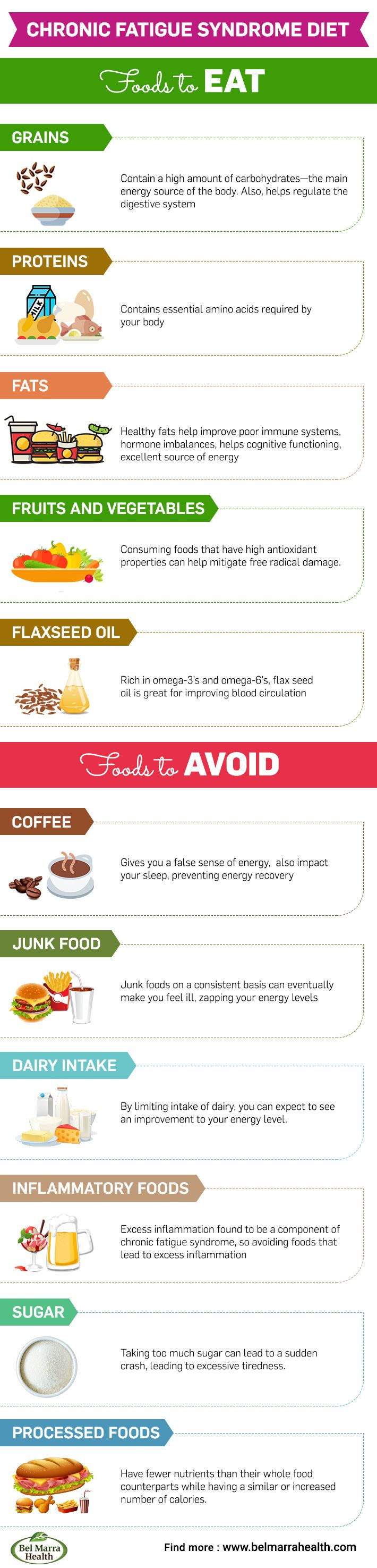 Chronic fatigue syndrome diet: Foods to eat and avoid
