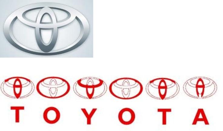 """TOYOTA. El logotipo de Toyota tiene un significado más curioso de lo que se podría esperar a primera vista, ya que simplemente parece la """"T"""" de Toyota con una forma un poco original. En realidad son tres elipses que representan el corazón del cliente, el corazón del producto y la expansión y potencial mundial a las que aspira la empresa."""