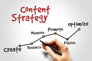 4 Steps to Creating Content Marketing that Delivers