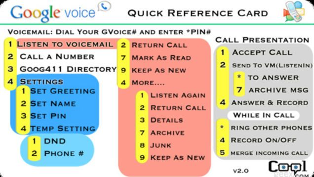 A while back we highlighted a Google Voice Quick Reference cheatsheet you can keep near your phone that lays out Google Voice's voicemail menu tree so you can quickly skip to whatever action you want. The cheatsheet (above) just updated with a few more details here and there, so if you're a Voice user, it's worth grabbing. [Cool Geex] Google Voice Quick Reference Cheatsheet Speeds Through Voice Menus Google Voice Quick Reference Cheatsheet Speeds Through Voice Menus Google Voice Quick…