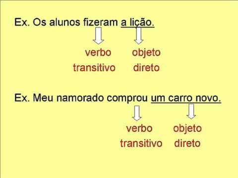 Verbo Intransitivo, Verbo Transitivo Direto e Indireto