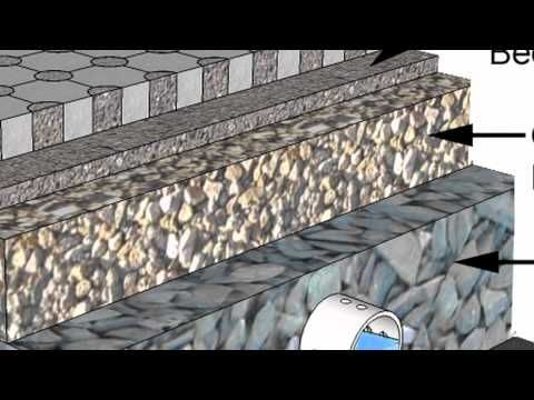 Stormwater Runoff Solution: Permeable Interlocking Concrete Pavement - YouTube